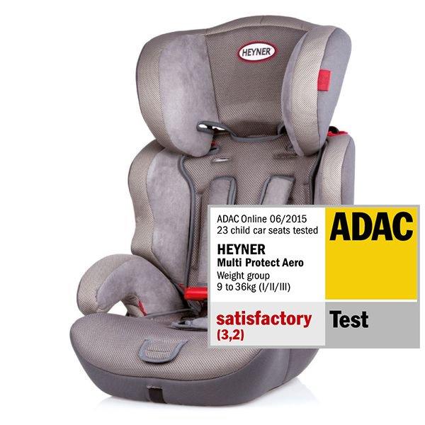 Heyner Multi Protect AERO ADAC